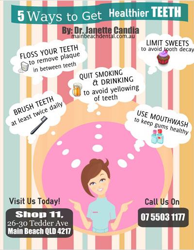 Dentist Gold Coast Infographic: 5 Ways To Get Healthier Teeth