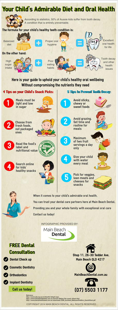 Your Child's Admirable Diet and Oral Health