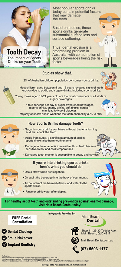 Tooth Decay: The Impact of Sports Drinks on your Teeth