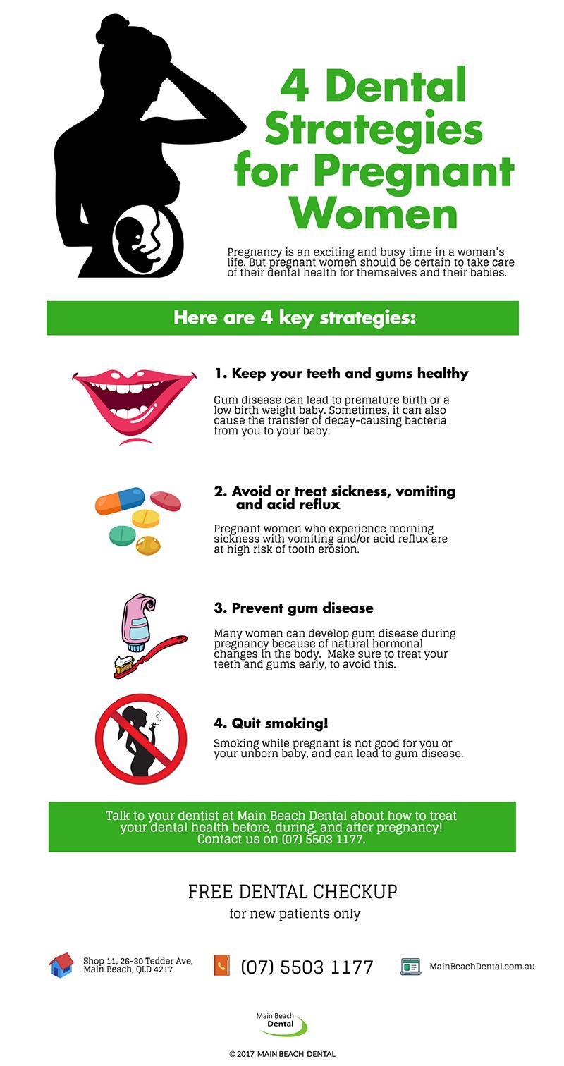 4 Dental Strategies for Pregnant Women Infographic | Dentist Gold Coast