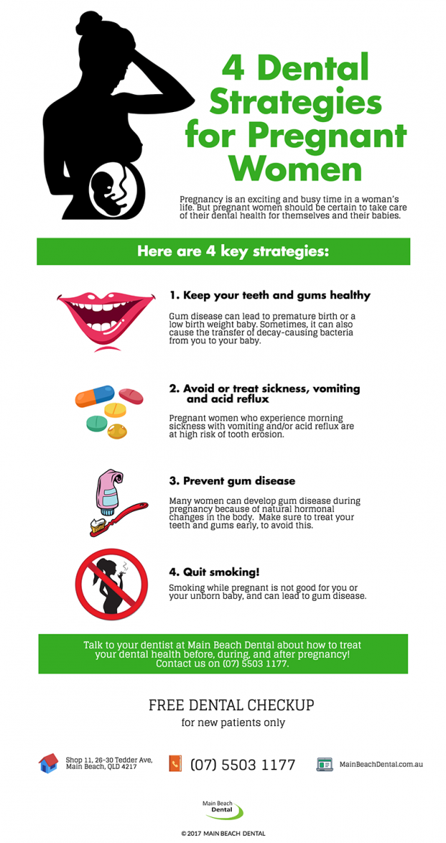 4 Dental Strategies for Pregnant Women Infographic | Dentist Gold Coast
